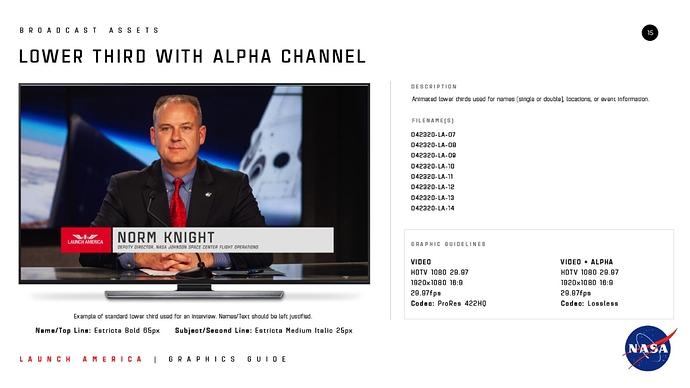 NASA Launch America Broadcast Graphics Guide-15_r