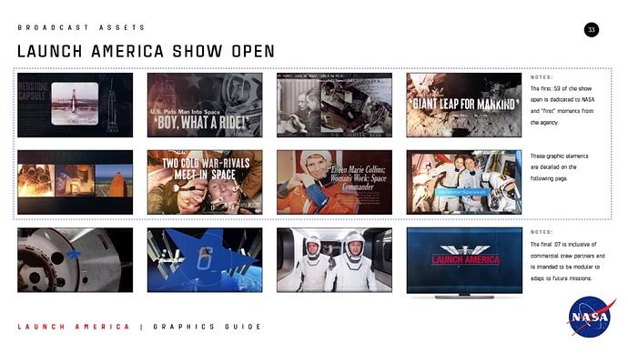 NASA Launch America Broadcast Graphics Guide-33_r