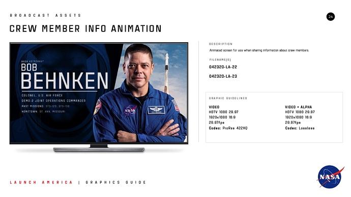 NASA Launch America Broadcast Graphics Guide-24_r
