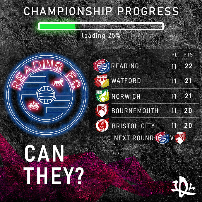 Can they_ - Reading FC 2