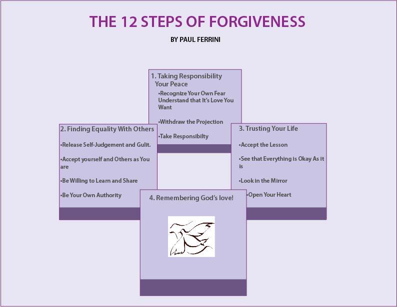12 steps of forgiveness Landscape