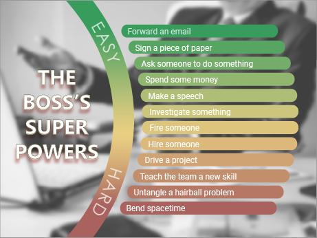 boss-powers