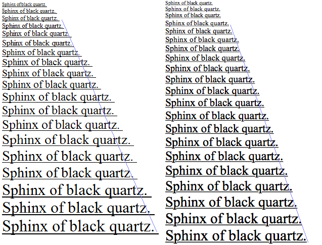 font-scaling